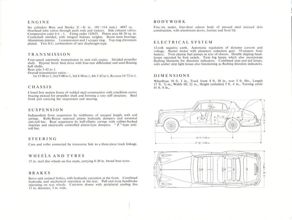 Rolls-Royce 65