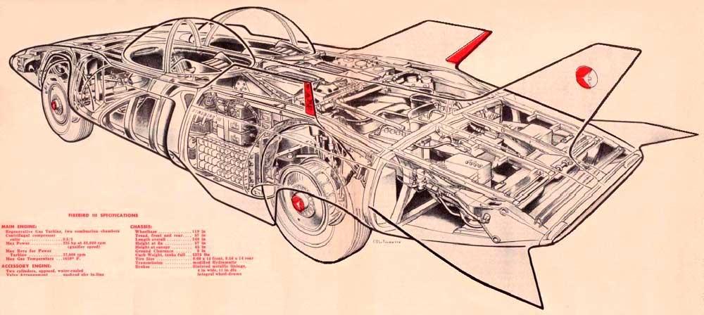 1958 GM Firebird III 27